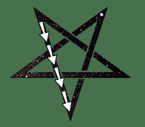 Invoke Black Flame Pentagram